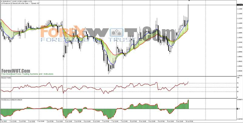 Tag  trading - Page No10 « Top-rated binary options apps for