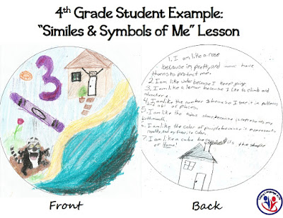 ELA Lesson Grades 4-8 Similes and Symbols of Me