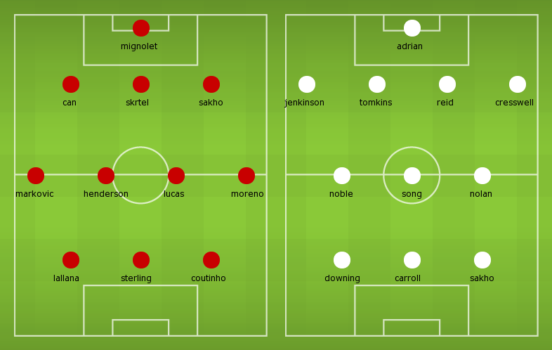 Possible Line-ups, Stats, Team News: Liverpool vs West Ham United