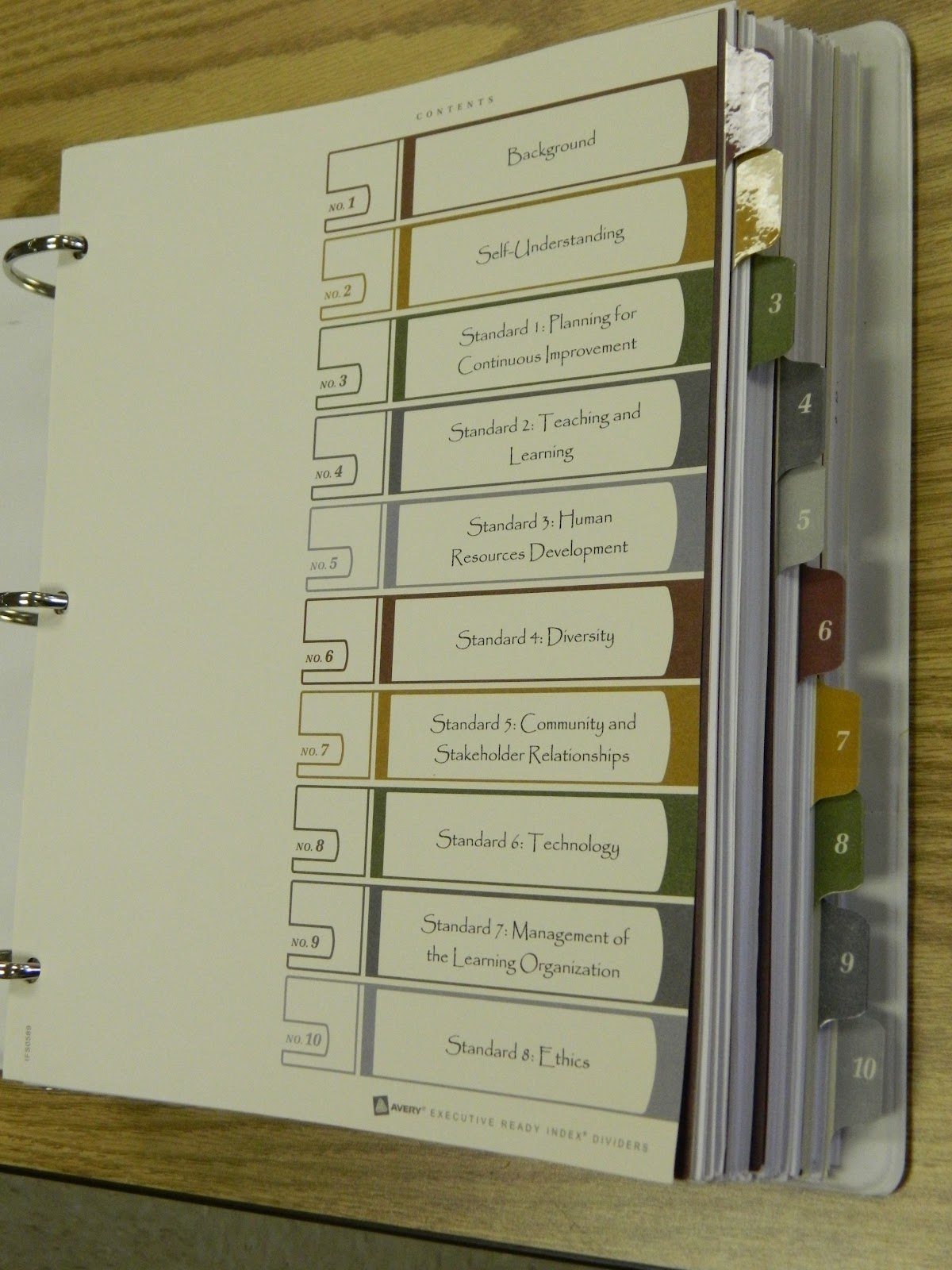 List of Synonyms and Antonyms of the Word interview binder portfolio