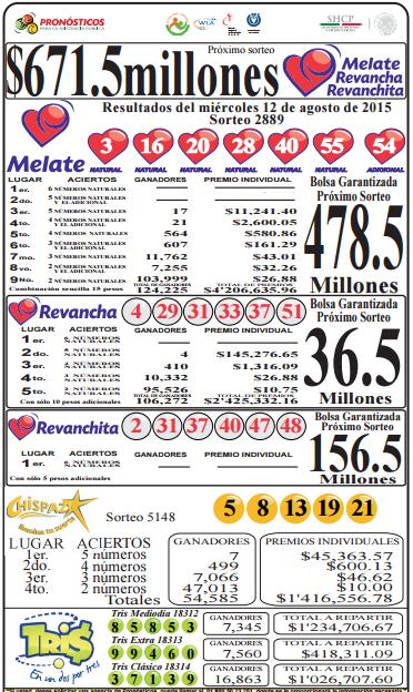 MASCARILLA DE RESULTADOS (Tris Chispazo 5148 Melate