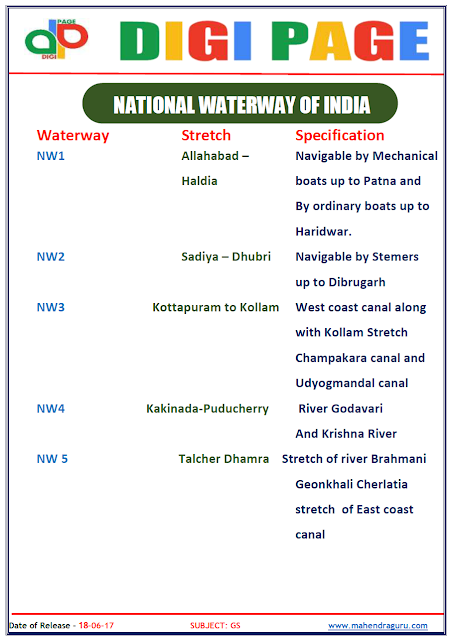 DP | NATIONAL WATERWAY | 18 - JUNE - 17 |