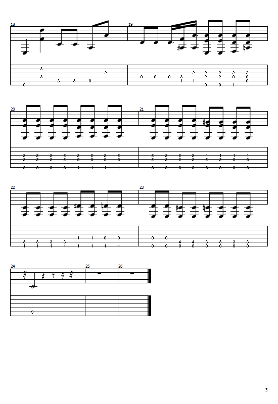 Prelude No.4 Tabs Frédéric Chopin. How To Play Prelude No.4 On Guitar Tabs & Sheet Online
