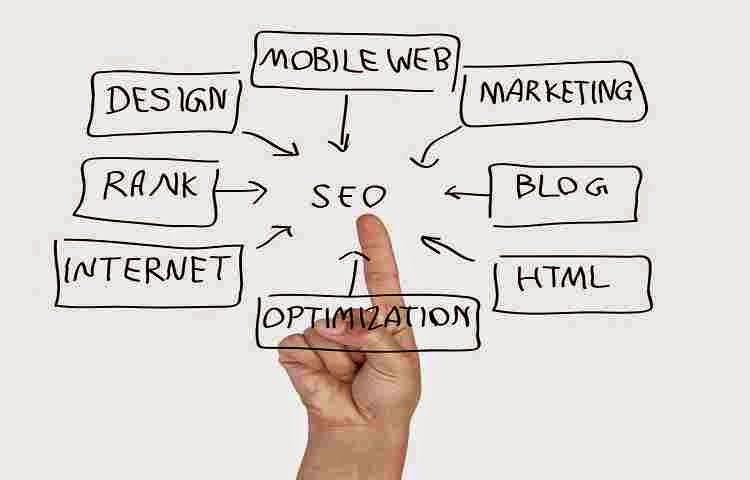Promovare Web | Promovare site google | Campanie publicitate google AdWords | Publicitate online pret.