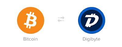 Bitcoin ve DigiByte