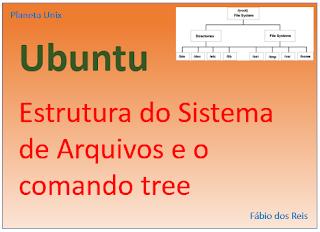 Sistema de arquivos no Linux Ubuntu e o comando tree