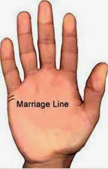 Palm Reading About Marriage Line