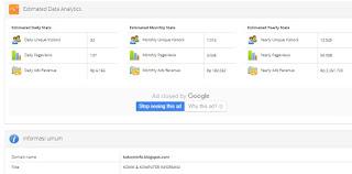 Cara Cek detail Harga Website dan Blog