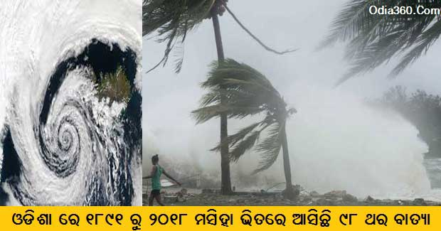 From 1891 to 2018 total 98 cyclones hit In Odisha