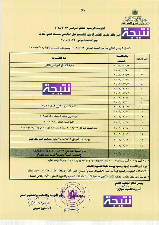 موعد بدأ الترم الثانى والخريطة الزمنية والاجازات الرسمية 2018