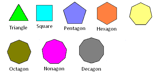 Berbentuk Segi Enam Heksagon