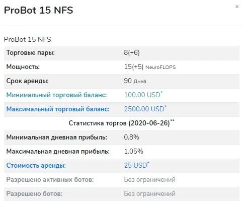 Инвестиционные планы DeepTradeBot 3