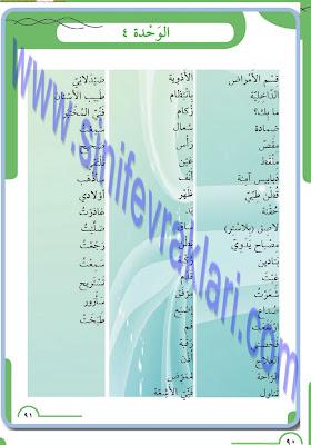 8. Sınıf Arapça Meb Yayınları Ders Kitabı Cevapları Sayfa 91