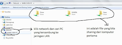 Tutorial sharing data via kabel LAN