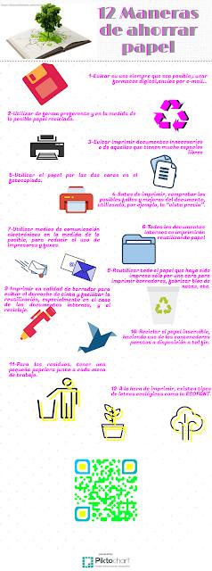 12 maneras de ahorrar papel