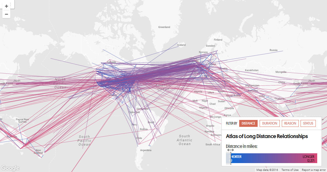 Atlas of long distance relationship
