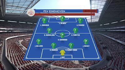 PES 2017 Eredivisie Scoreboard Season 2016/2017