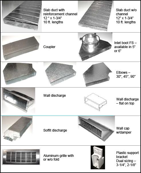 Exhaust Fan Kitchen Hood Contractor