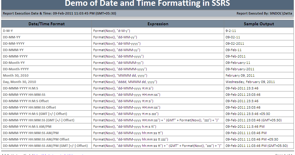 AX Guide: Format Date Time On SSRS Report