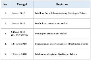 SELEKSI PESERTA UNTUK BIMTEK KESHARLINDUNG DIKMEN 2018 UNTUK GURU SMA, SMK, SMALB SELURUH INDONESIA