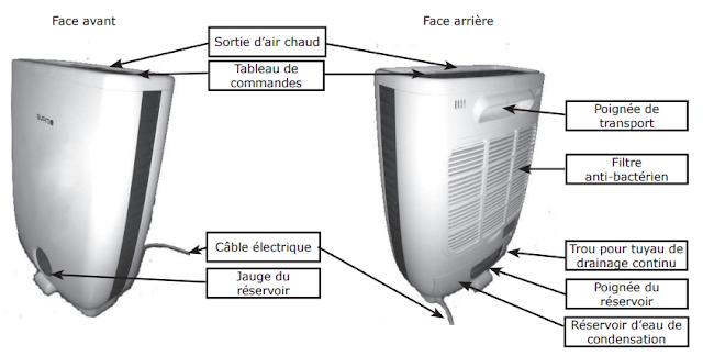 caractéristiques techniques du Supra DU BTI 2