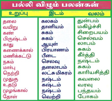 Tamil calendar 2018 daily & monthly | Tamilcube