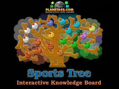 Тематично Дърво на Спортовете Пъзел