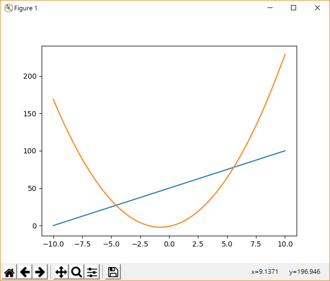 Python可以這樣玩(11):數學繪圖