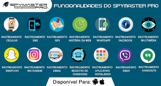 Funcionalidades do Spymaster Pro