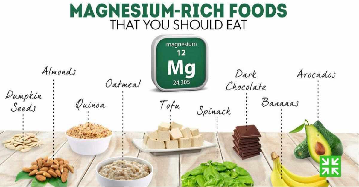 Bisnis Fkc Syariah - Magnesium