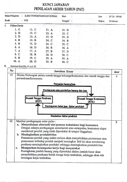 Latihan Soal Pat Ips Kelas 8 Smp Mts Kurikulum 2013 Pendidikan Kewarganegaraan Pendidikan Kewarganegaraan