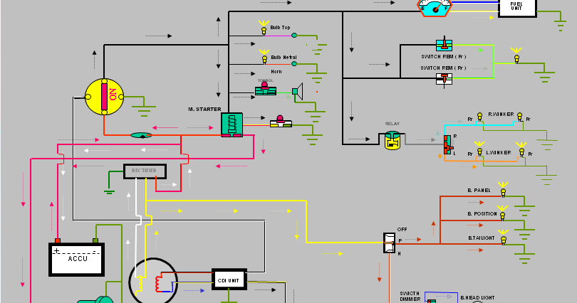 wiring diagram honda astrea prima auto wiring diagram today \u2022  wiring diagram honda astrea grand schematic wiring diagram u2022 rh freewiring today 2002 honda odyssey radio