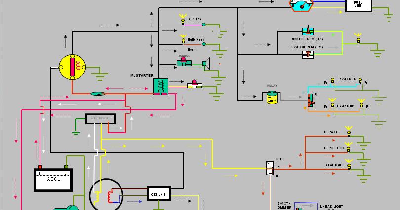Wiring Diagram Motor Honda Supra   Wiring Diagram