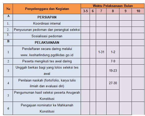 gambar jadwal pelaksanaan lomba Anugerah Konstitusi Tingkat Nasional