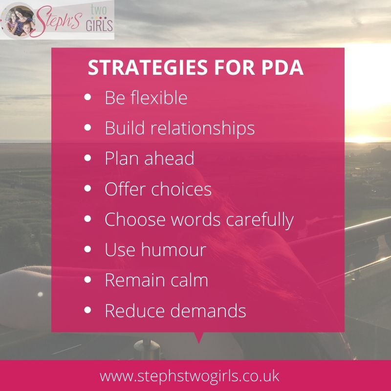 Strategies for PDA