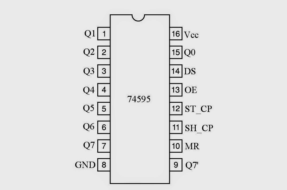 Circuit and Program to Control 74HC595 / 74HCT595 using