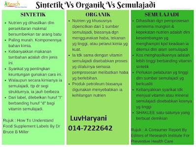 Perbezaan Vitamin Sintetik, Organik & Semulajadi