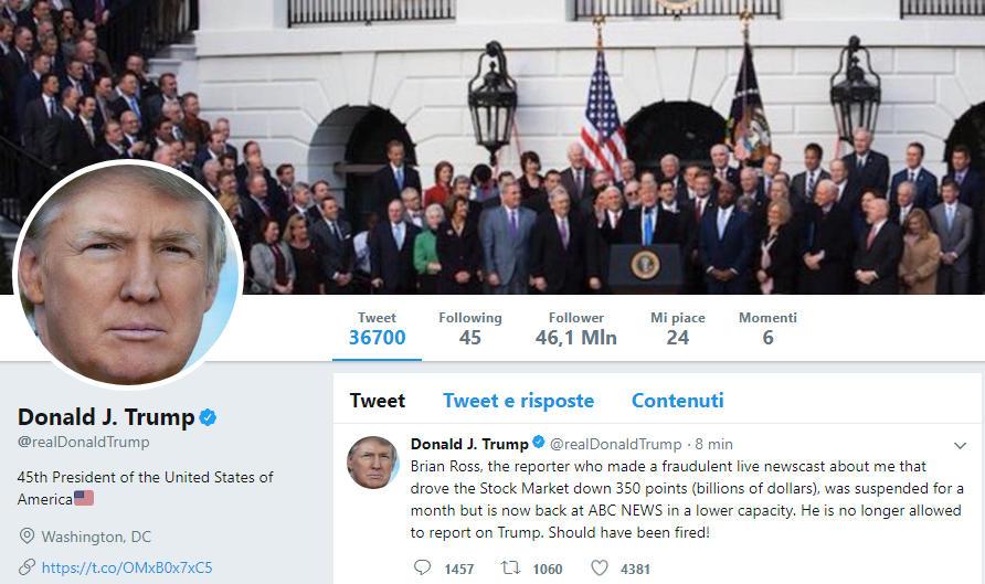 Twitter non censura i capi di stato come Donald Trump