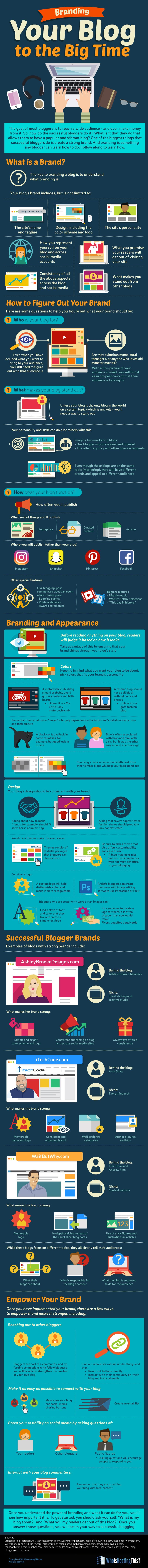 Branding Your Blog to the Big Time - #infographic