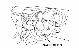 Lokasi Soket DLC 3 Daihatsu