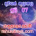 රාහු කාලය | ලග්න පලාපල 2020 | Rahu Kalaya 2020 |2020-07-07