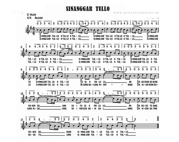 Lirik Lagu Daerah Sinanggar Tullo