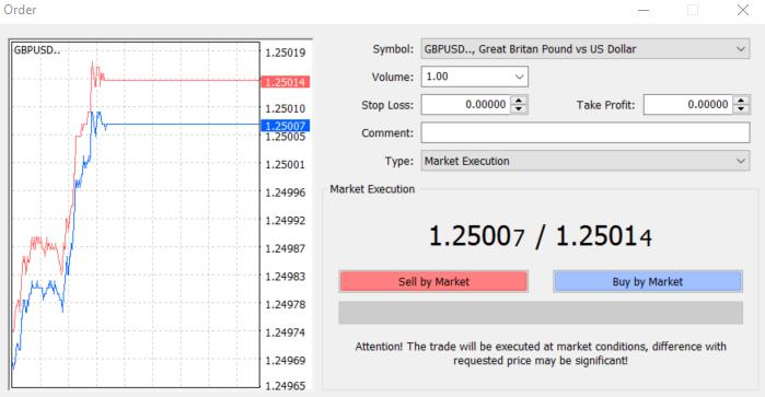 HotForex Trading Tools | Pip Value Calculator| Forex Broker
