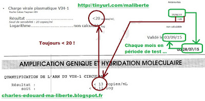 charge virale indétectable ICCARRE HYPO-DOLU Lafeuillade Leibowitch Dolutegravir