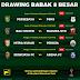 Babak 8 Besar Piala Presiden 2018