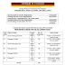PNB Technical Officer recruitment Notification 2019 PDF Download