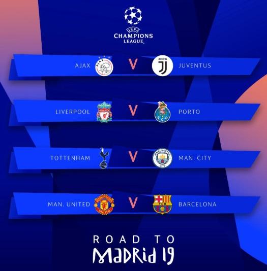 UEFA Champions League 2018-19 Quarterfinal Schedule