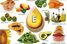 Hubungan Vitamin E Dengan Kesehatan Dan Kecantikan Kulit