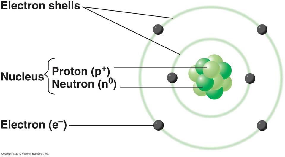 Water Particles Diagram