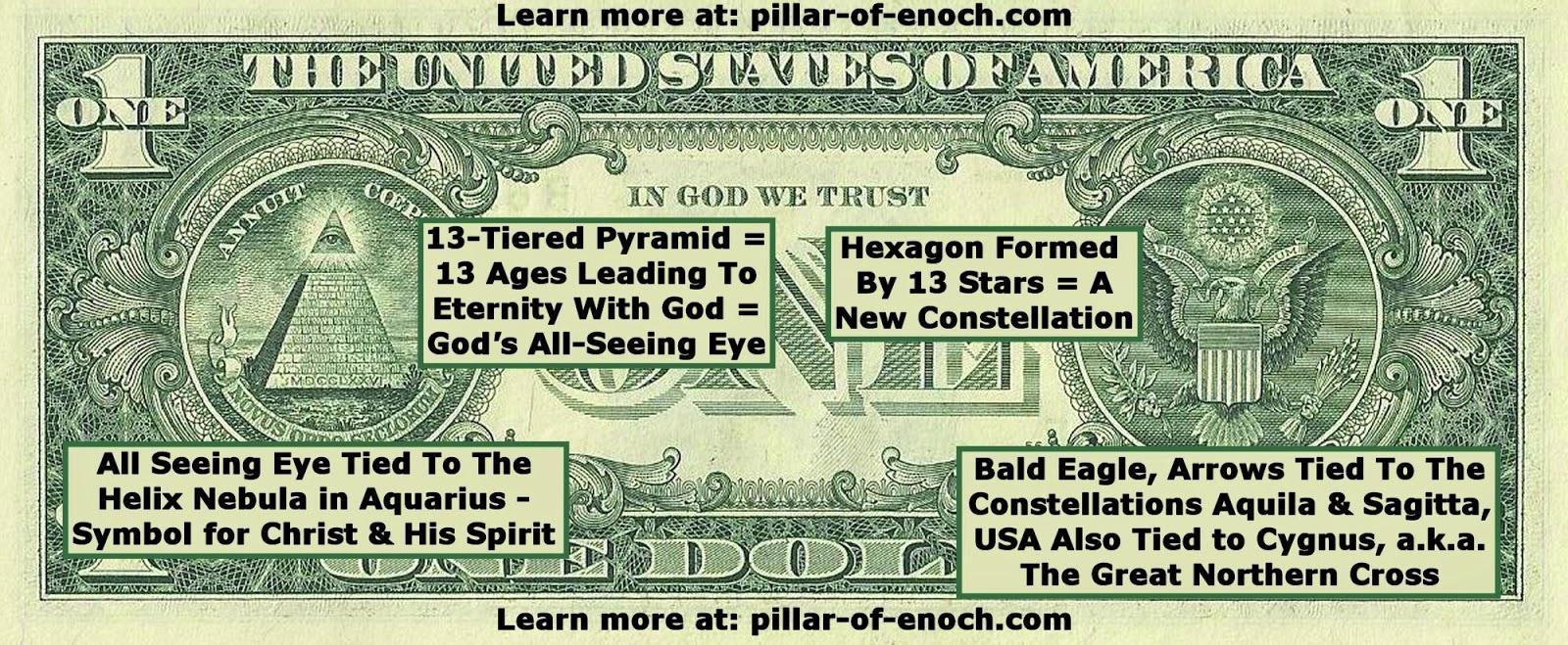 Image result for US bills blogspot.com